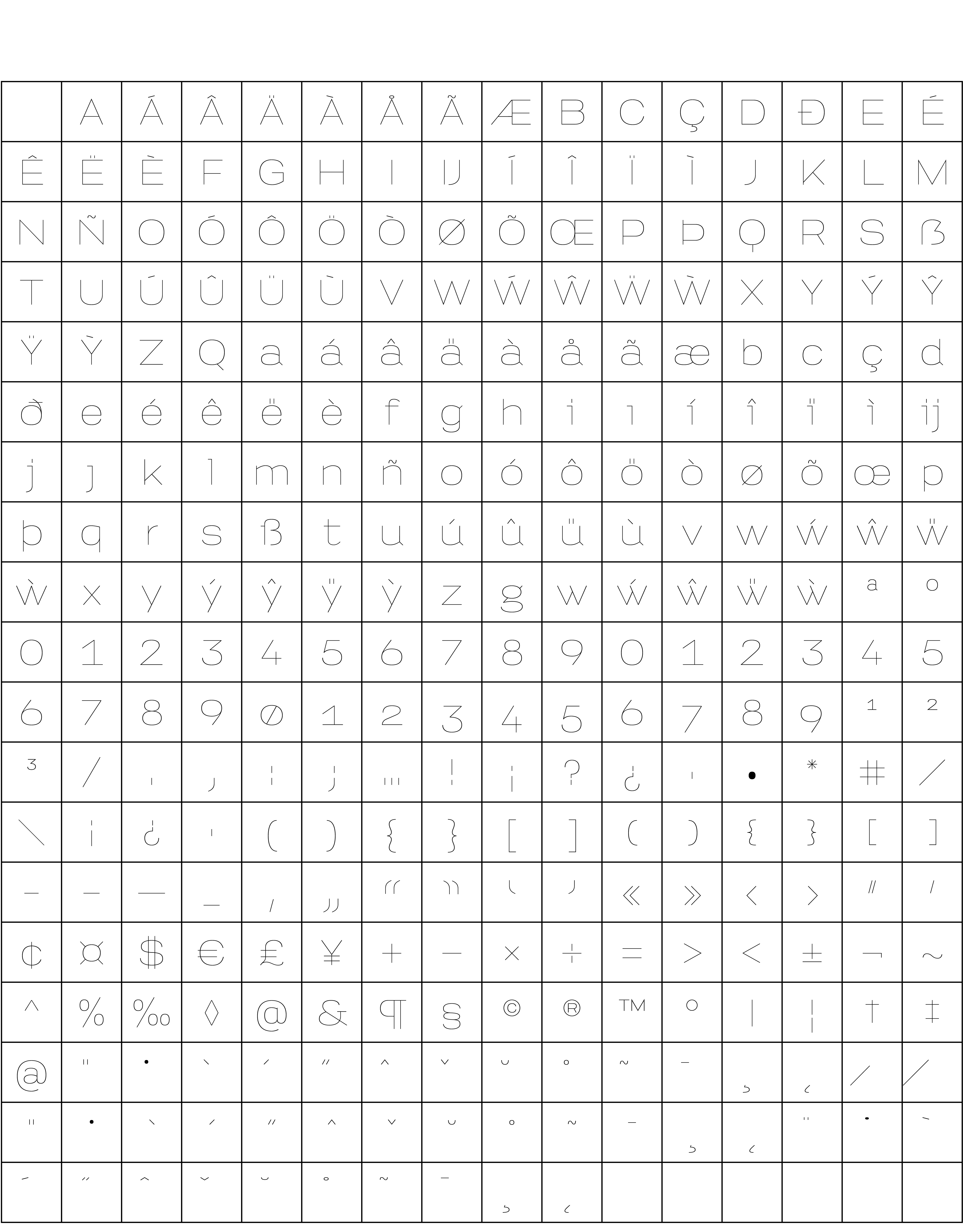 glyphset